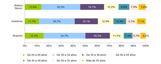 grafico tabla5.jpg